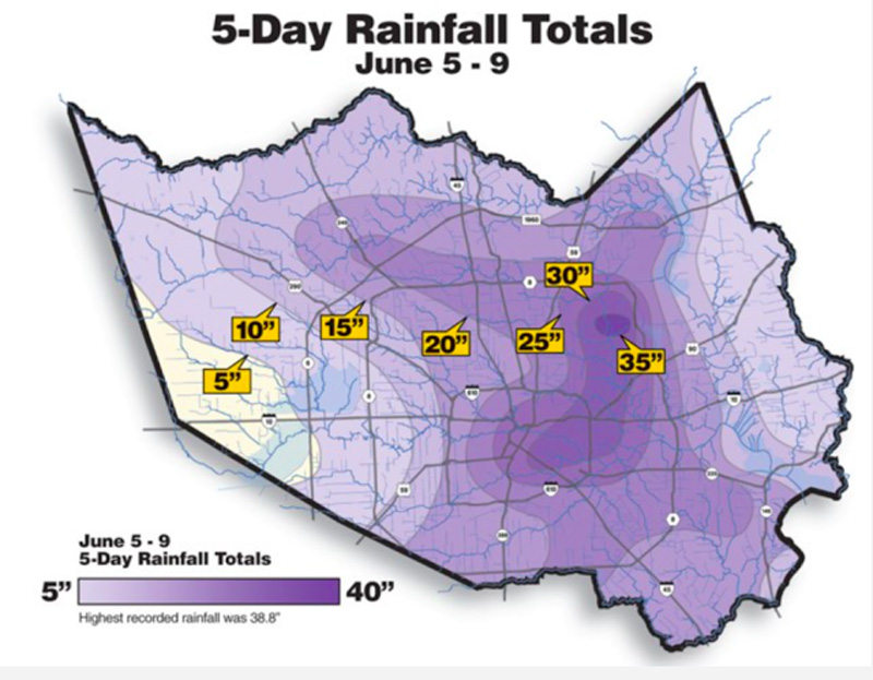 allison's rainfall