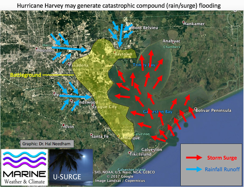compound rain/surge flooding event