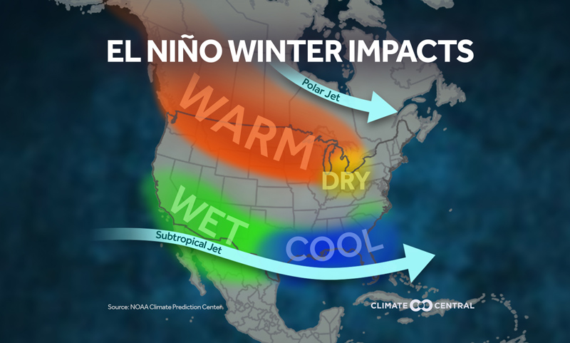 El Nino Winter Impacts