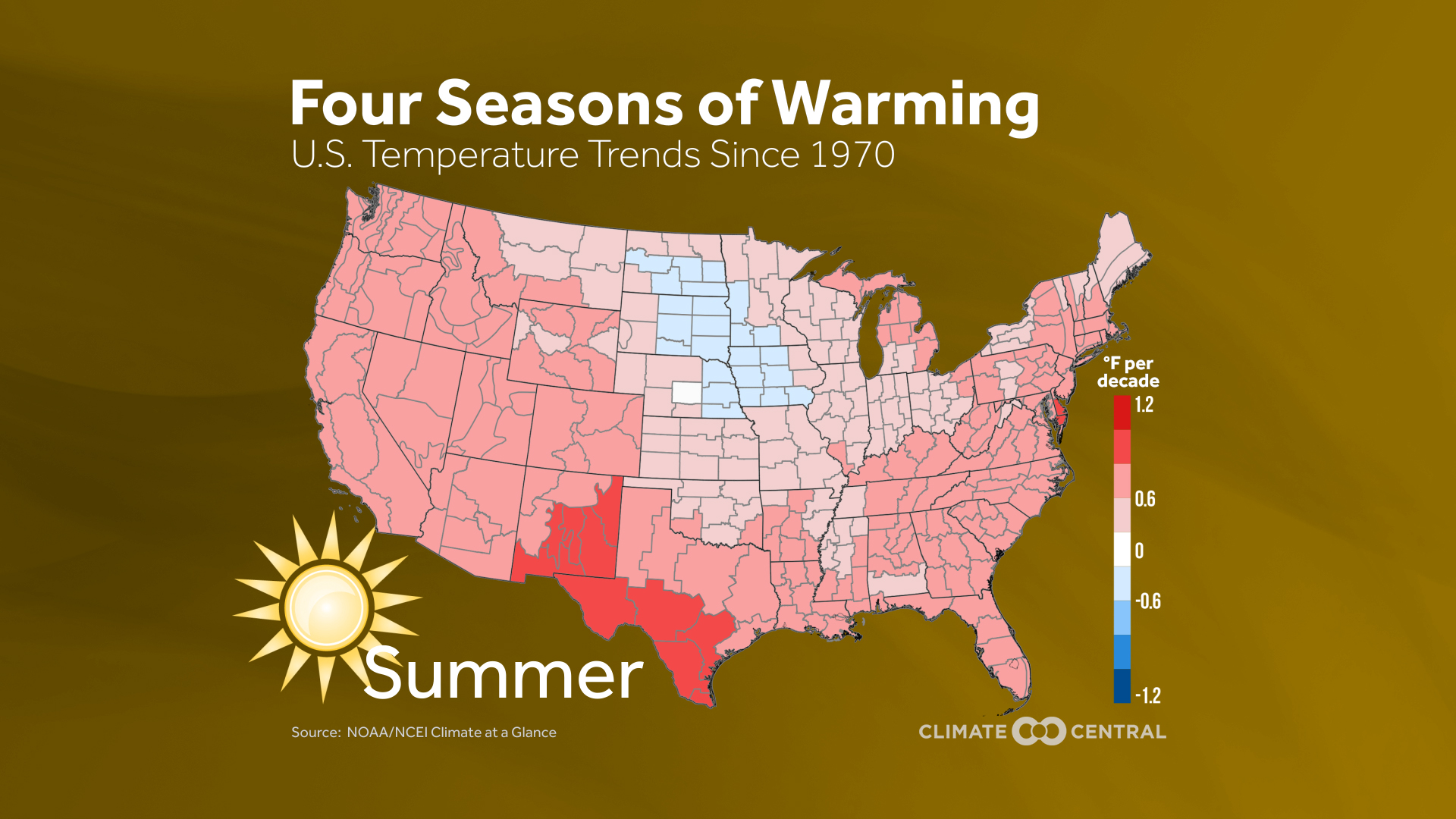 summer warming trends in the U.S.