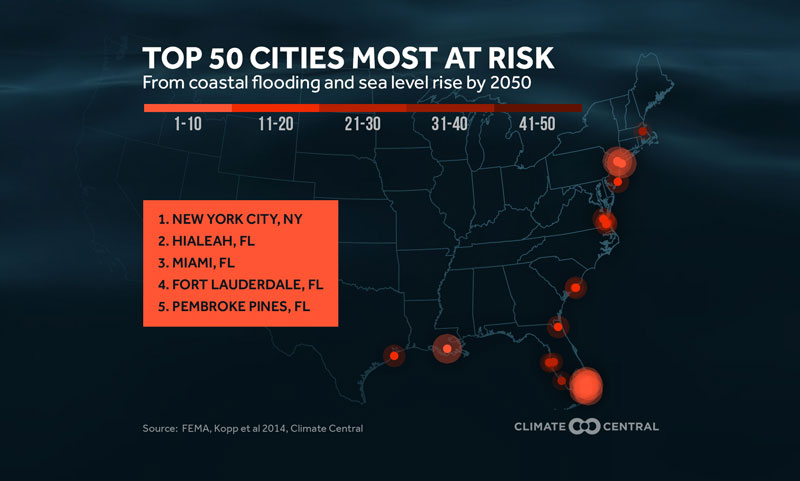 coastal flooding risk