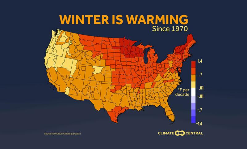 warming winters