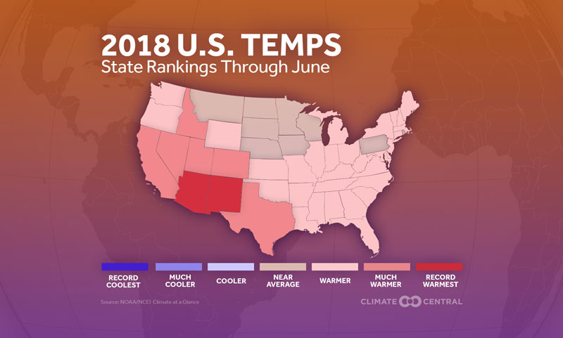 u.s. temperature rankings in 2018
