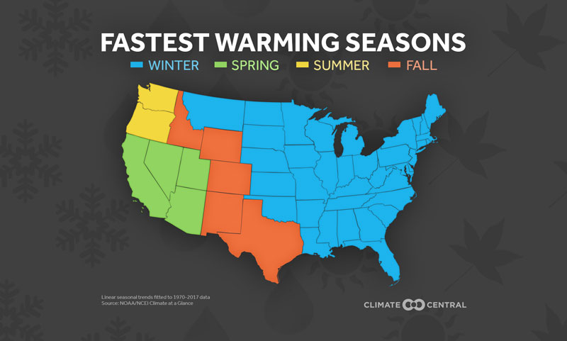 Local and National Weather Forecasts, Climate Trends, and