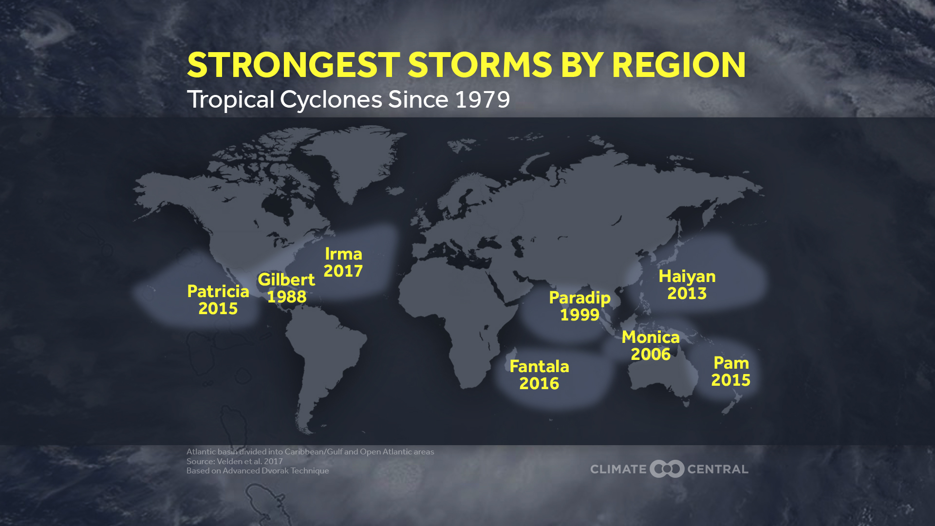 tropical cyclone intensity records