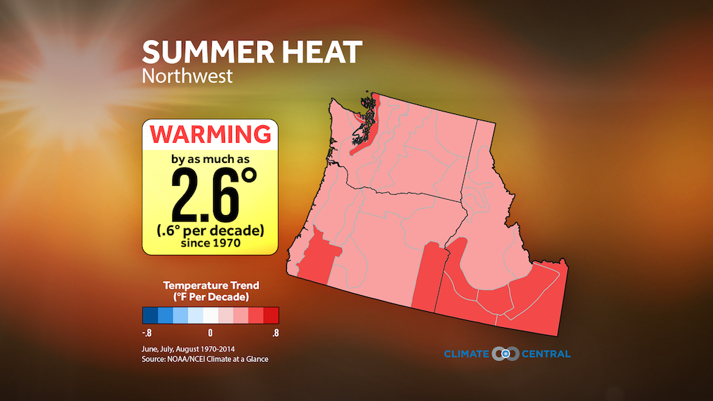 Summer Temperature Trend in the Northwest