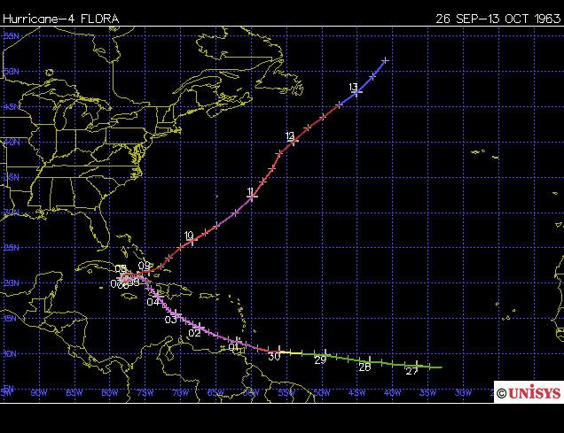 hurricane flora's track