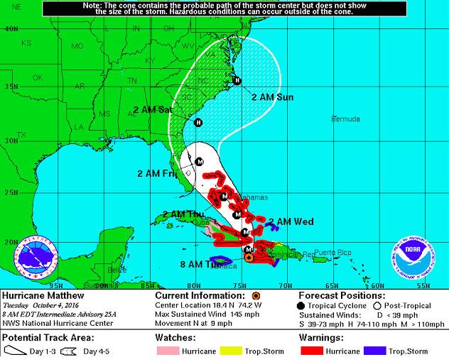 hurricane matthew's track