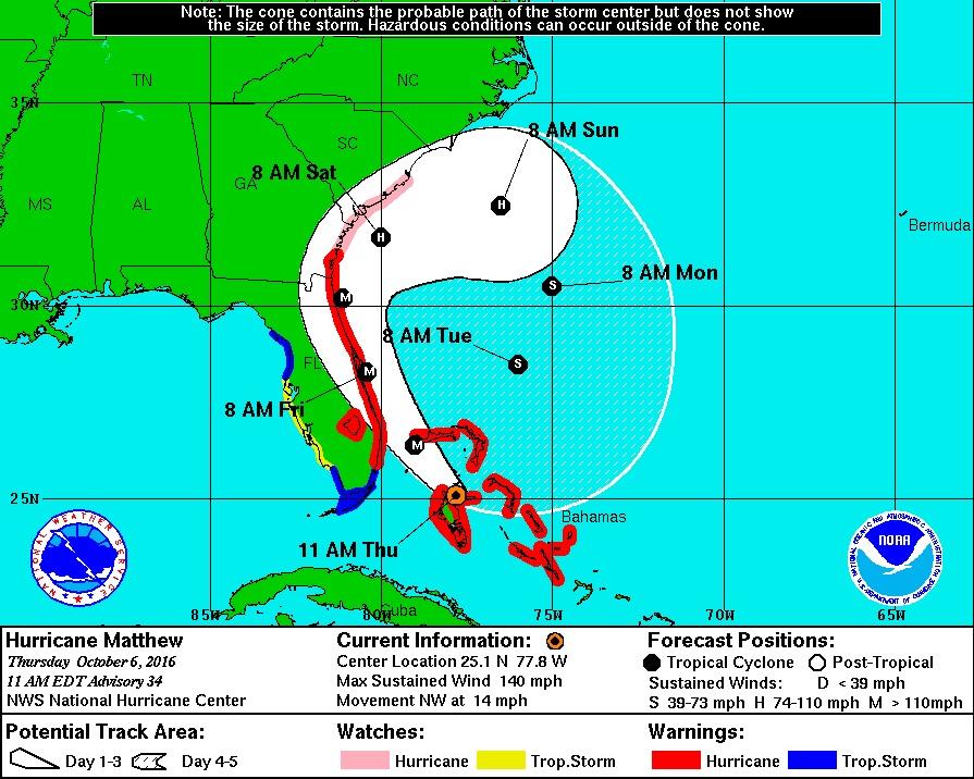 Hurricane Matthew forecast