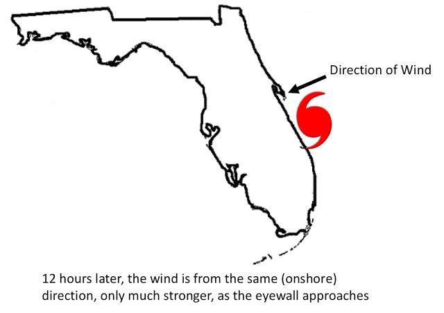 hurricane matthew track