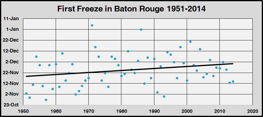 First freeze Baton Rouge