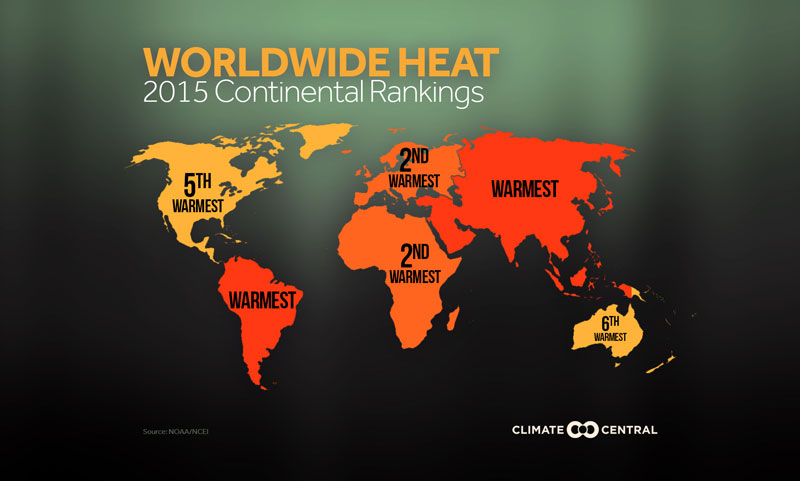 Temperature rankings for each continent for 2015
