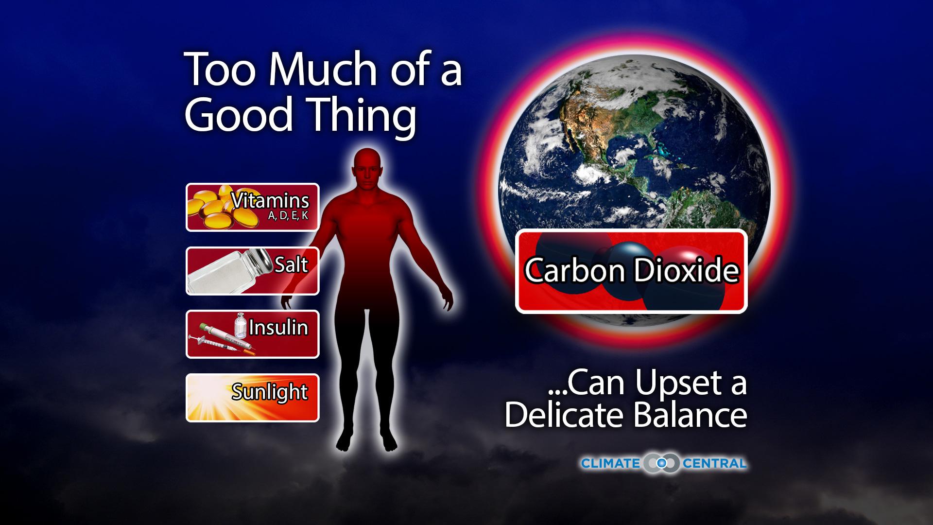 Isn't CO2 a Good Thing?