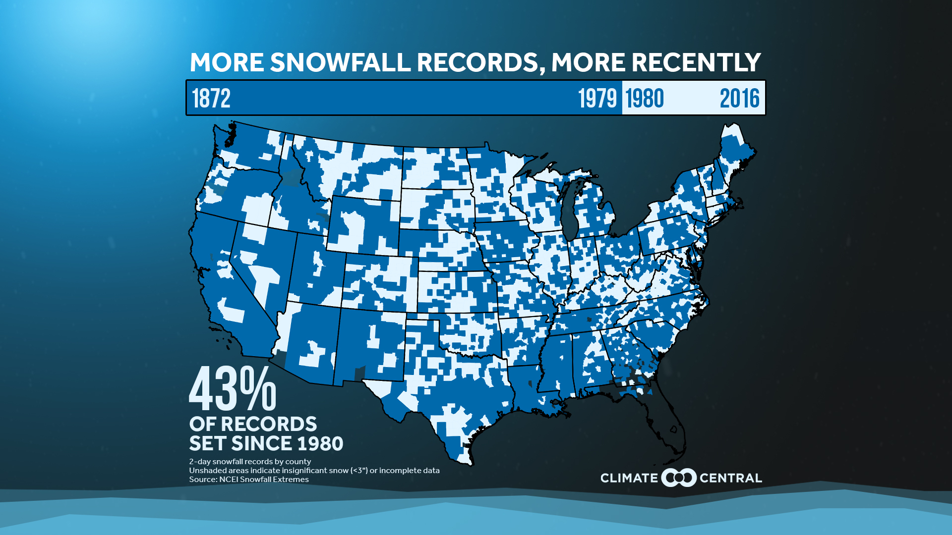heavy snow records