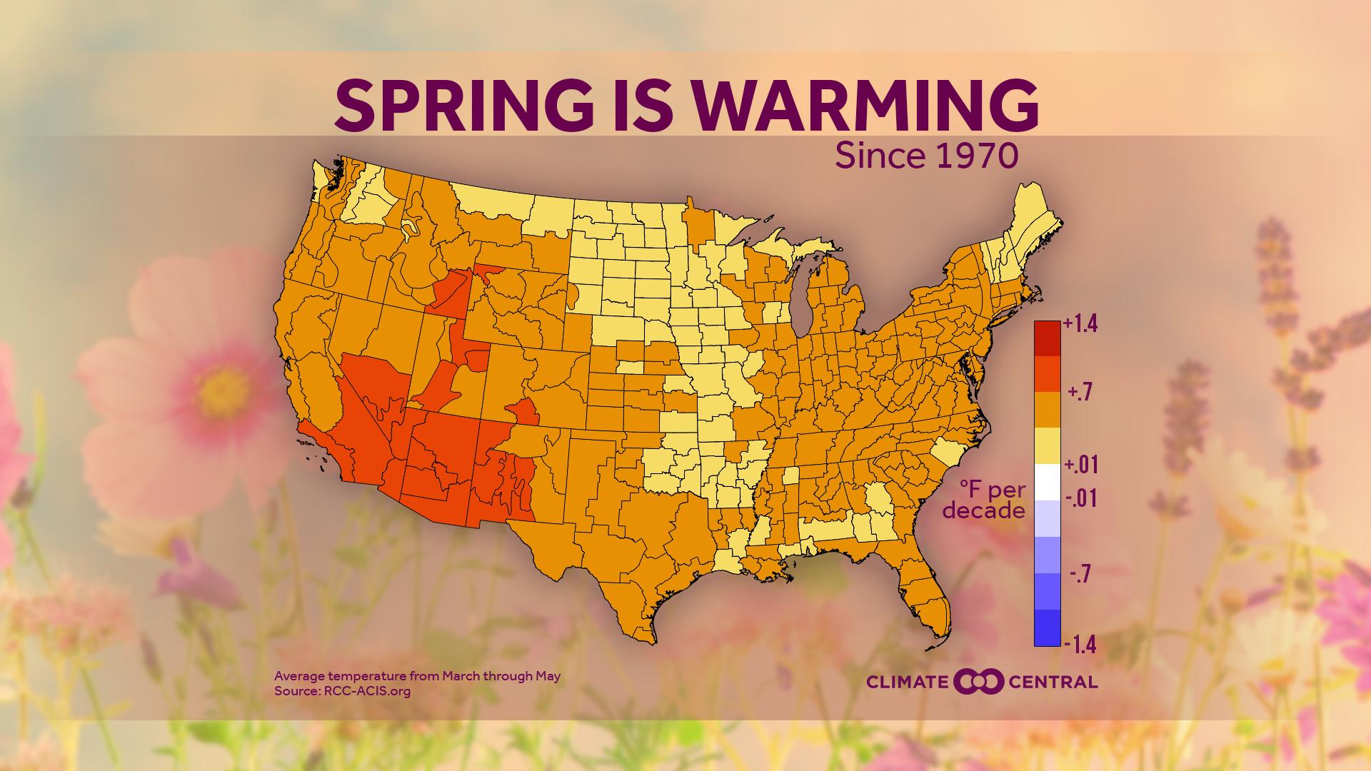 spring warming