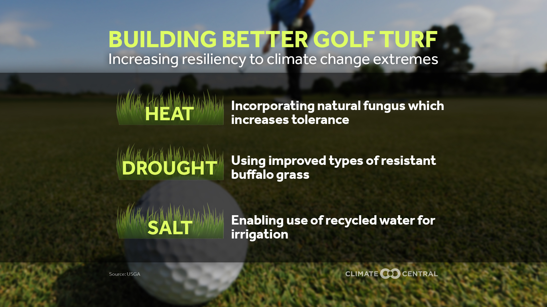 Golf courses are adapting to climate change