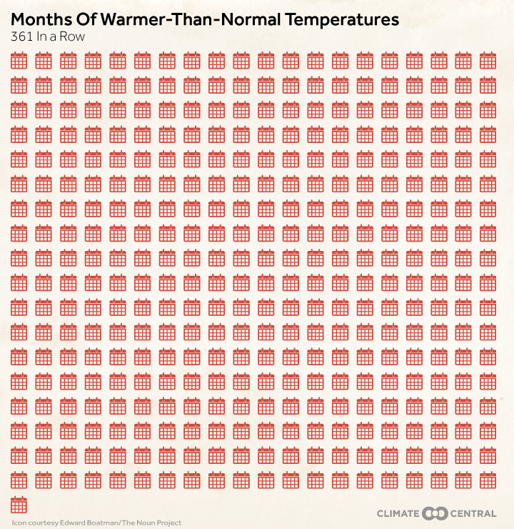 Months of Warmer-Than-Normal Temperatures