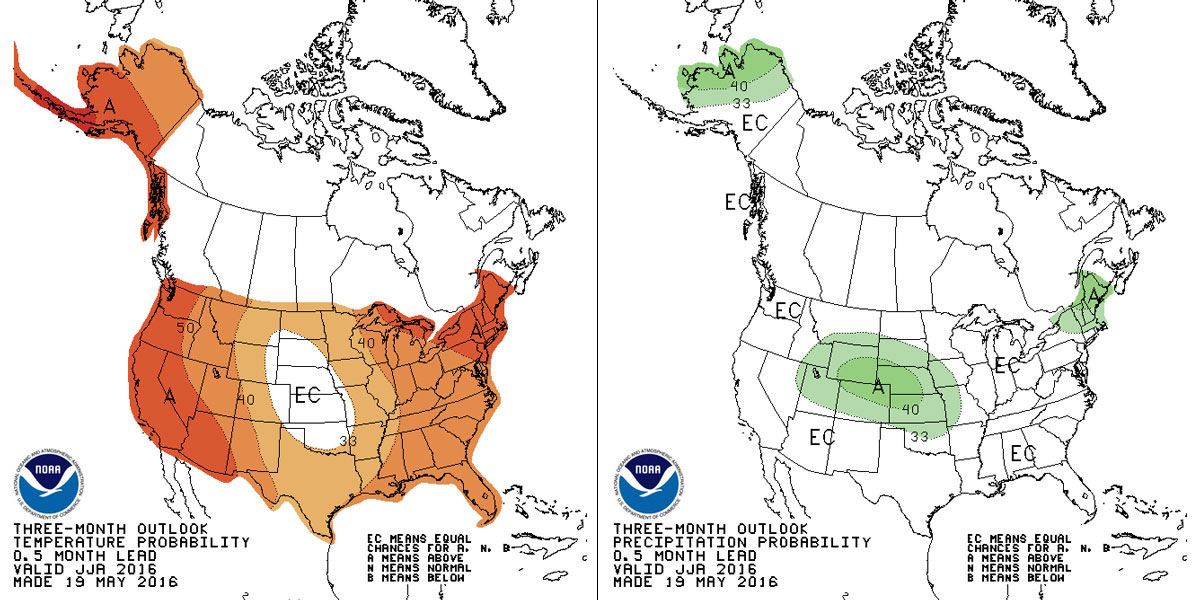 Summer precipitation and temperature outlook