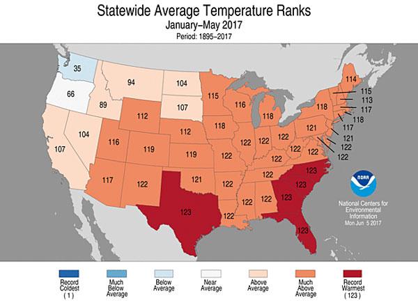 2017 temperatures