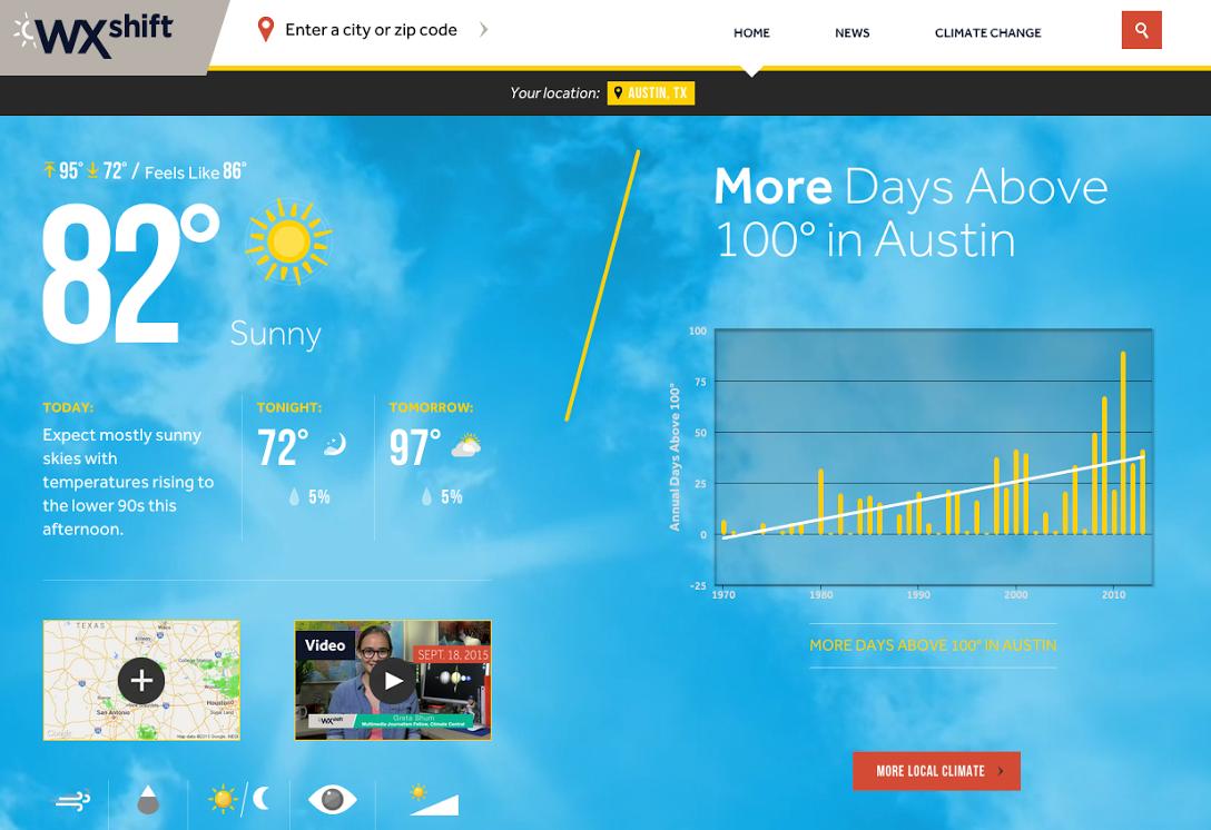 Screenshot of WXshift.com